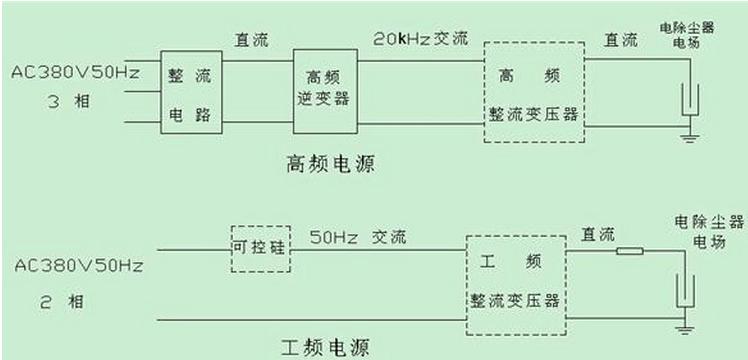电路 电路图 电子 原理图 748_360